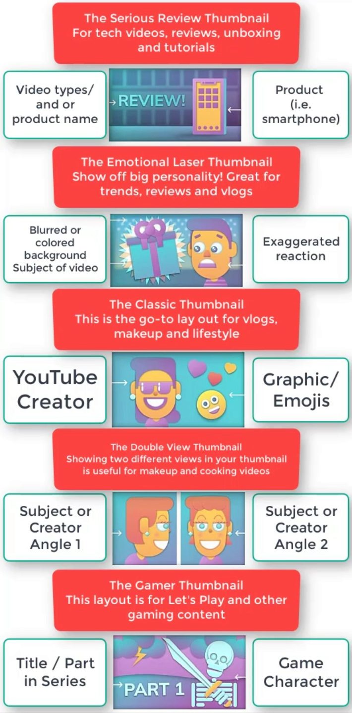 Best Ideas for YouTube thumbnail images