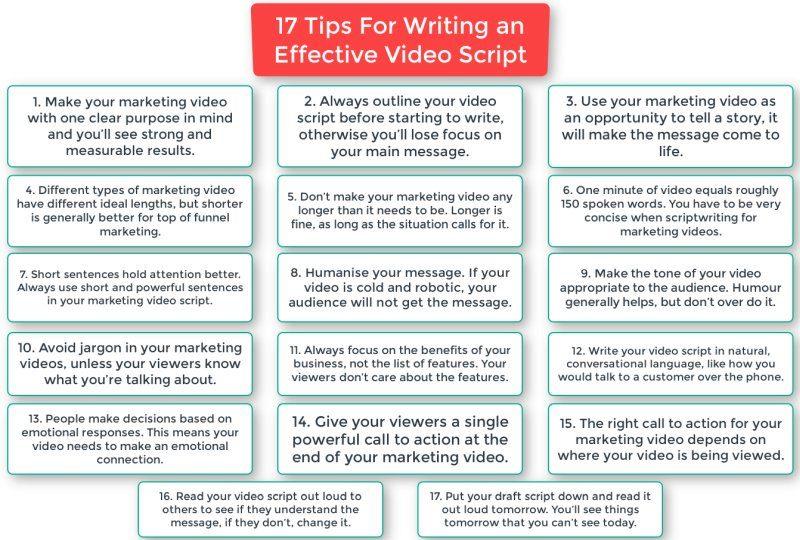 YouTube Script writing tips