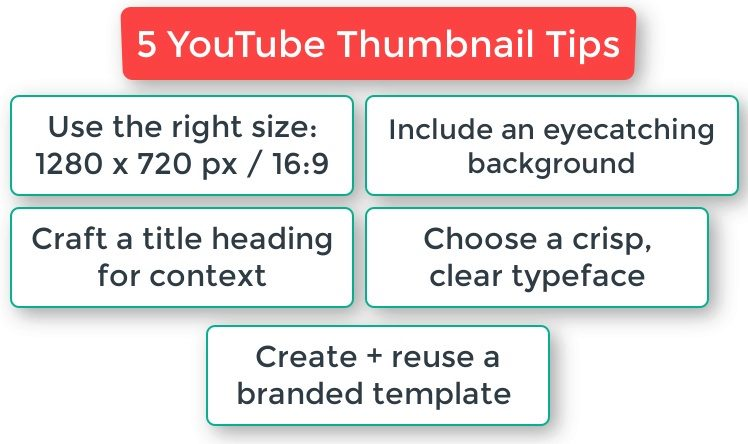 Create great thumbnails to complement your YouTube monetization