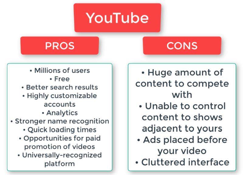 YouTube pros cons